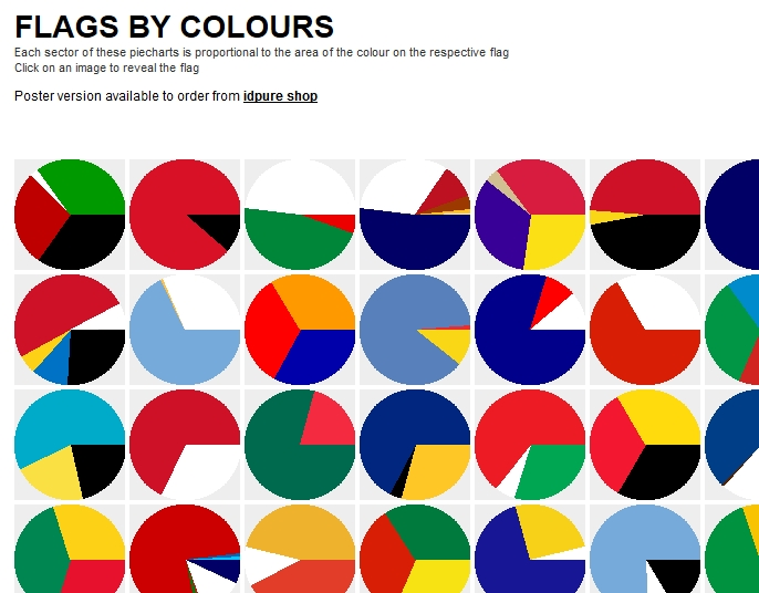 Shahee Ilyas' Flags by Colour (http://www.shaheeilyas.com/flags/)