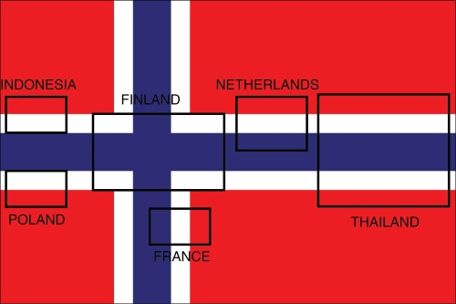 The flag of Norway contains within it the flag designs of six other countries.