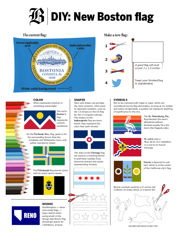 "A ""DIY canvas"" offered to readers to ""make your own flag"" for Boston."