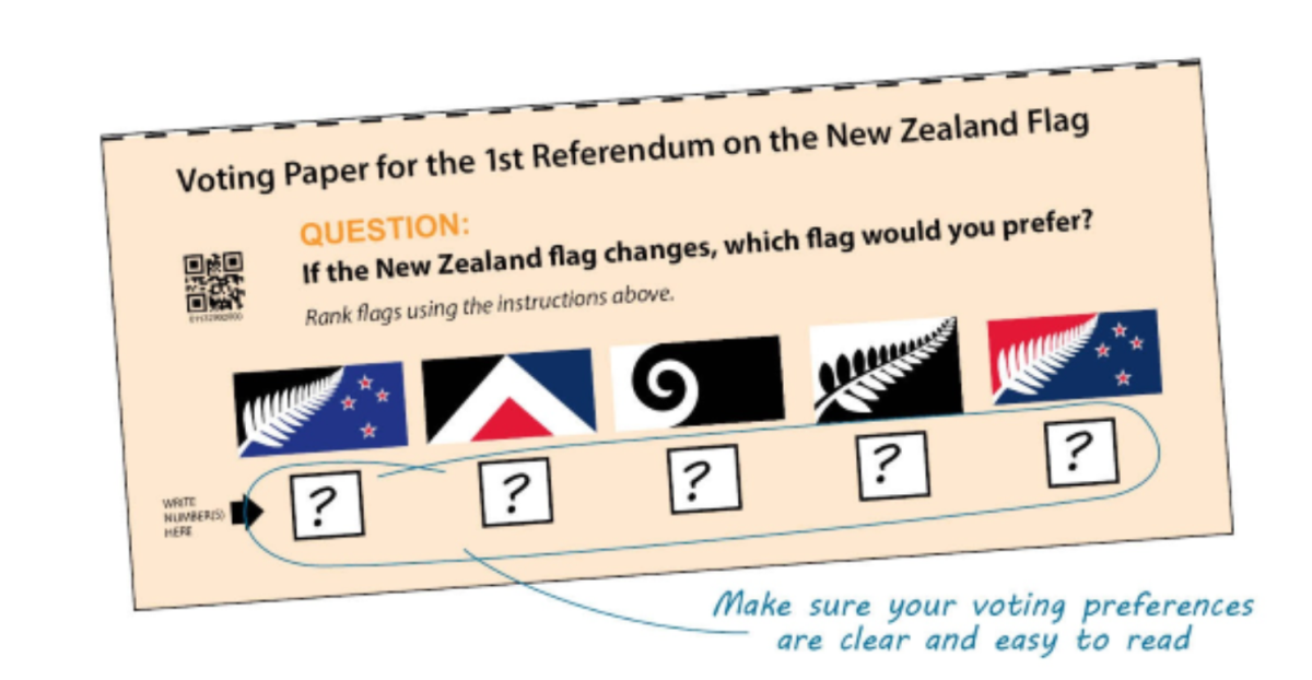 New Zealand's Flag Referendum and Theories ofVoting